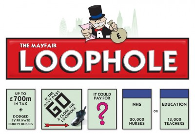 Pic of the Mayfair Loophole
