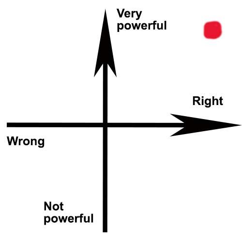 Power analysis jpg
