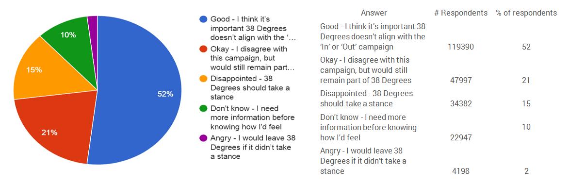 EU poll q3
