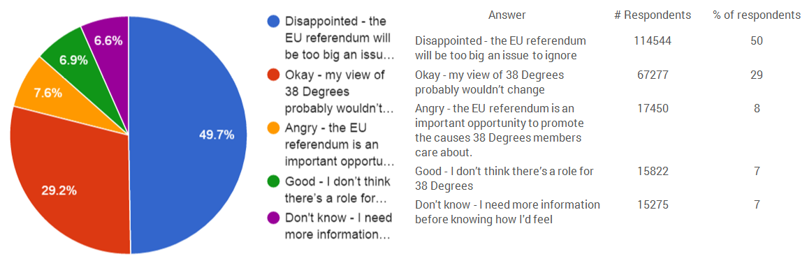 EU poll q4