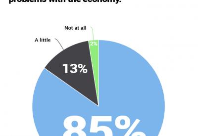 Poll response 3
